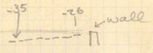 PZ74_FieldNotebook2_p13